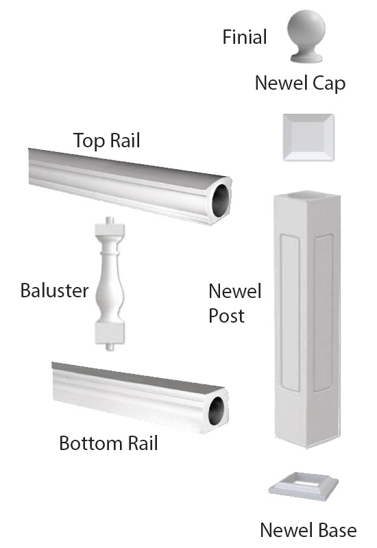 Seven Oaks Polyurethane Balustrade system includes balusers, rails, newel posts, caps and finials
