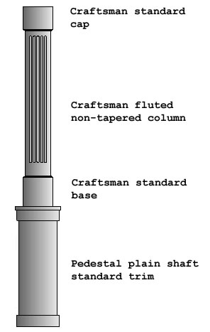 A craftsman square non-tapered column with a fluted shaft, standard cap and base sits atop a pedestal with plain panels and standard trim